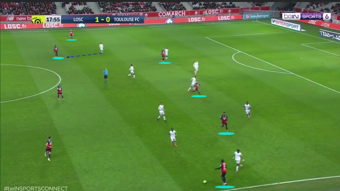 Lille's flexible 3-1-6 system tactical analysis tactics