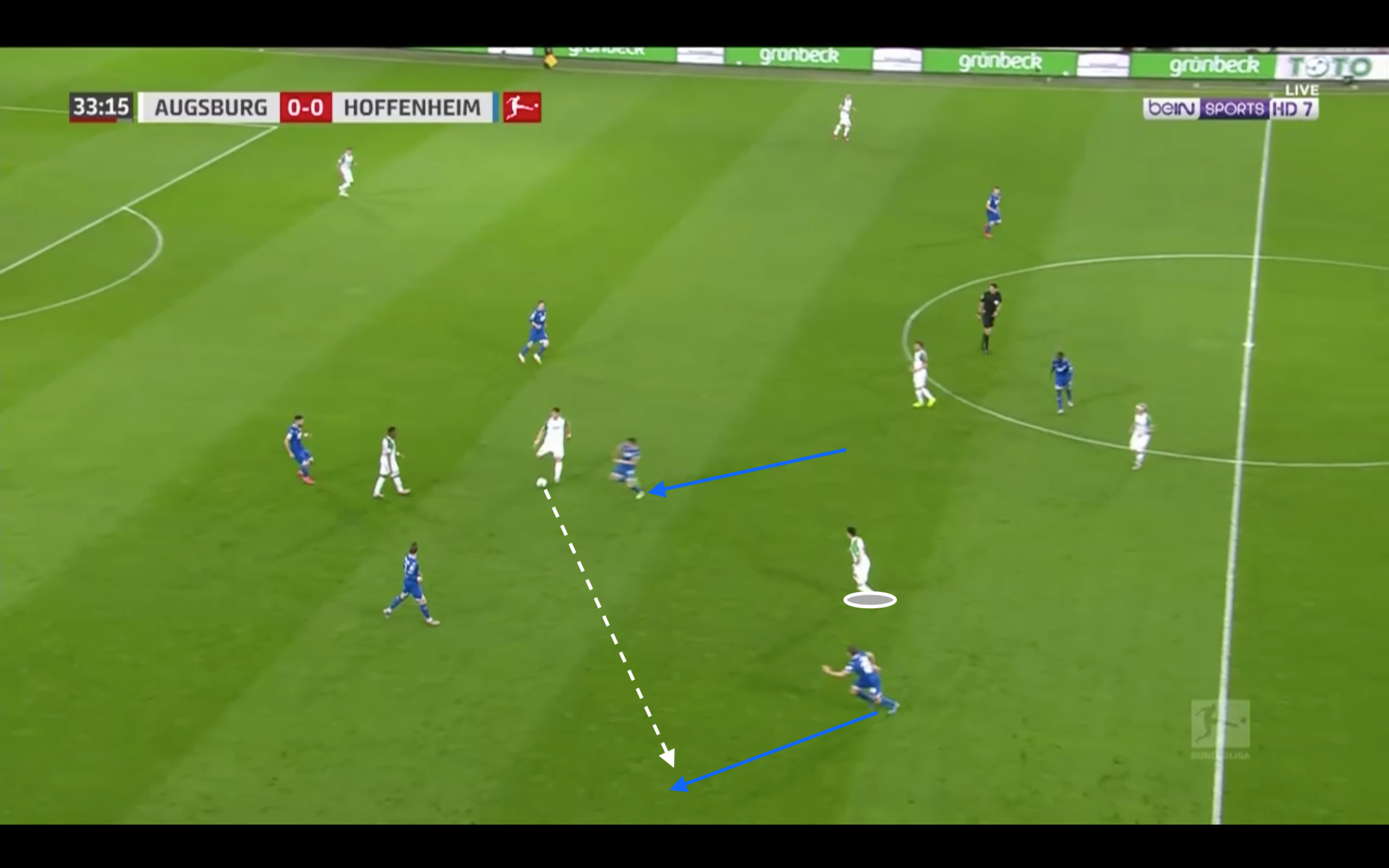 Christoph Baumgartner 2019/20 - scout report tactical analysis tactics