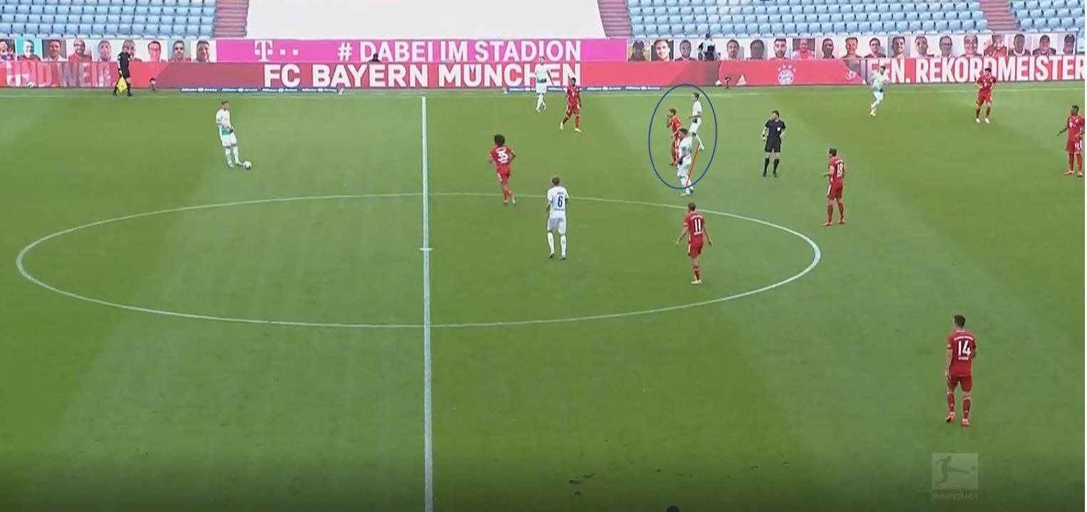 Coaching: Developing a game plan and coaching sessions to play Bayern Munich tactical analysis tactics