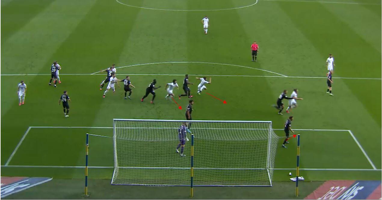 Leeds United's corner kick goal against Charlton- set piece analysis