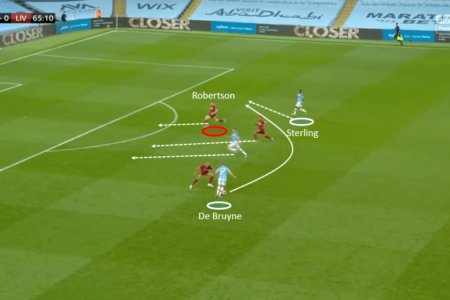 Premier League 2019/20: Manchester City vs Liverpool- tactical analysis tactics