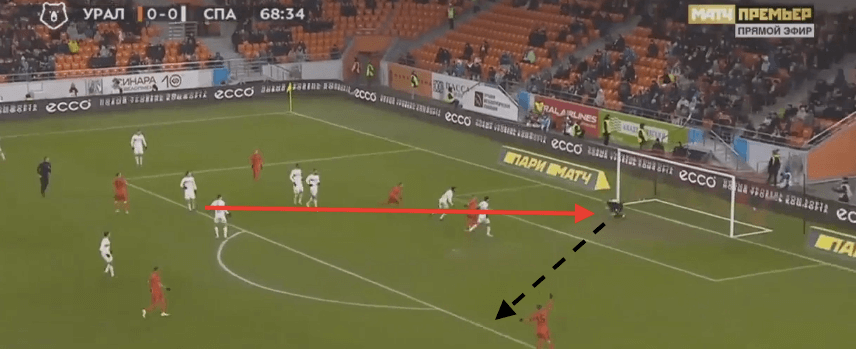 Aleksandr Maksimenko 2019/20 – scout report – tactical analysis tactics