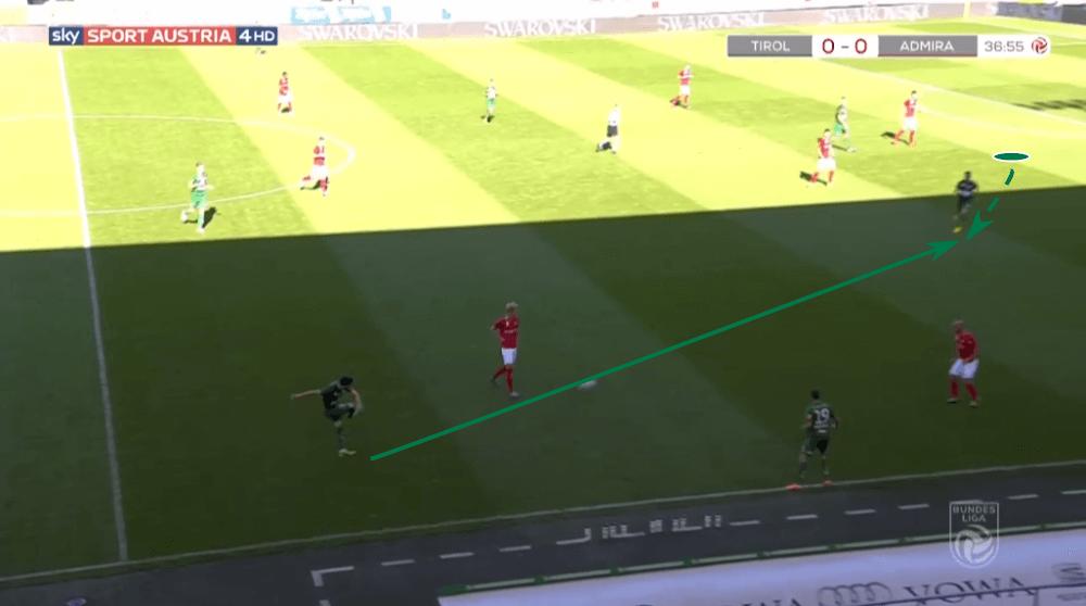 Austrian Bundesliga 2019/20: WSG Tirol vs Admira - tactical analysis tactics