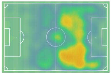 Gael Kakuta at Lens 2019/20 – scout report - tactical analysis tactics