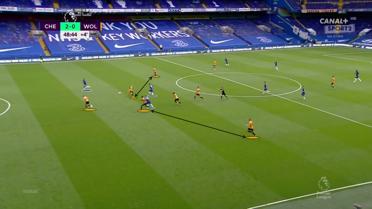 FA Cup 2019/20: Arsenal vs Chelsea - tactical preview tactics