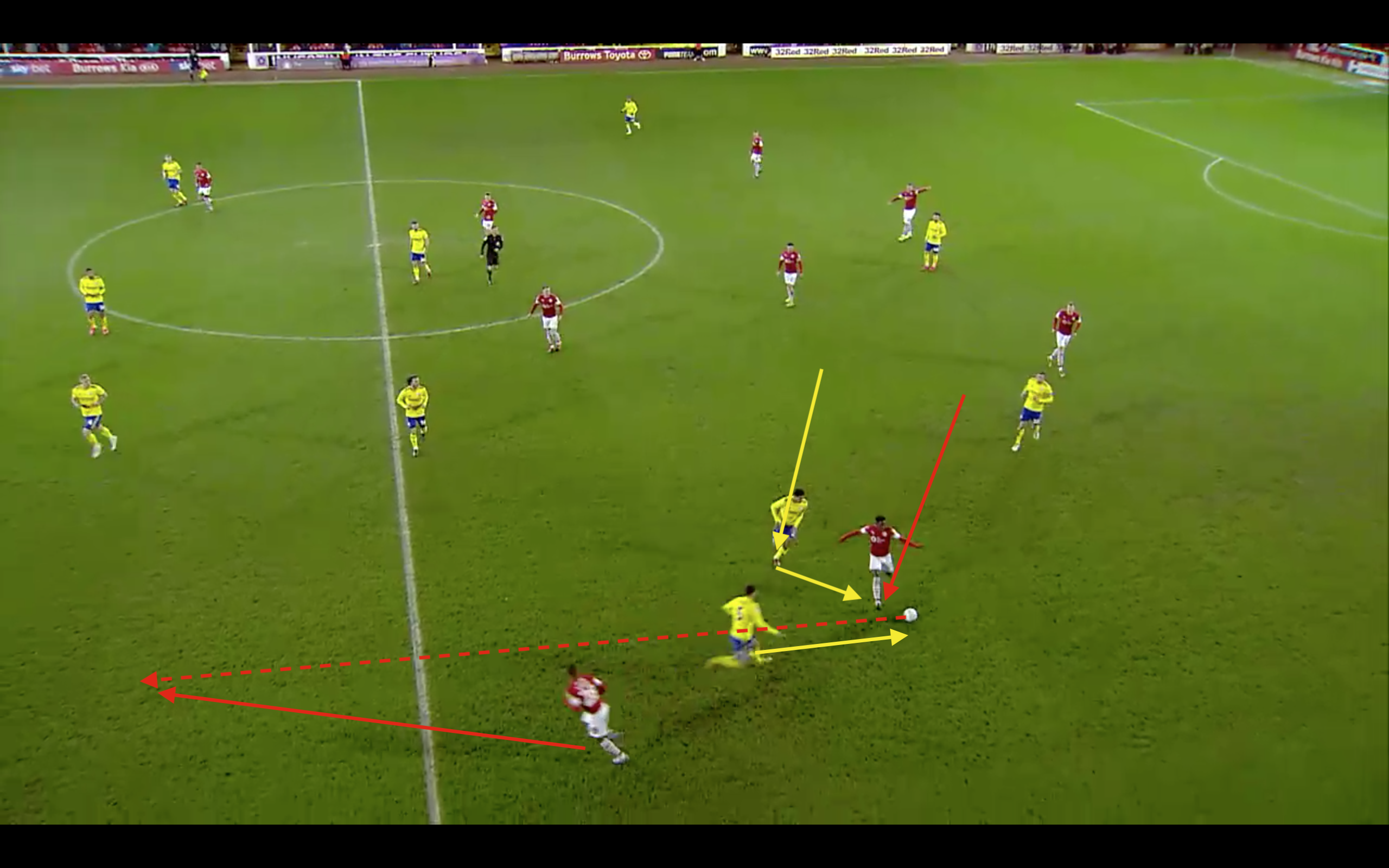 Jude Bellingham at Borussia Dortmund 2019/20 - scout report tactics