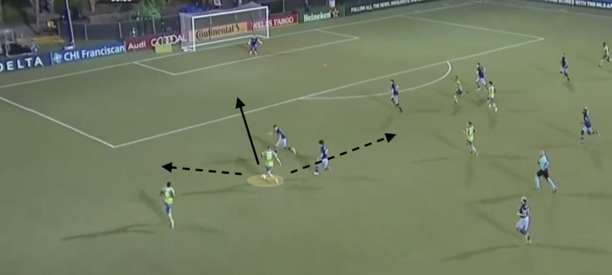 MLS 2020: Seattle Sounders vs Vancouver Whitecaps - tactical analysis tactics