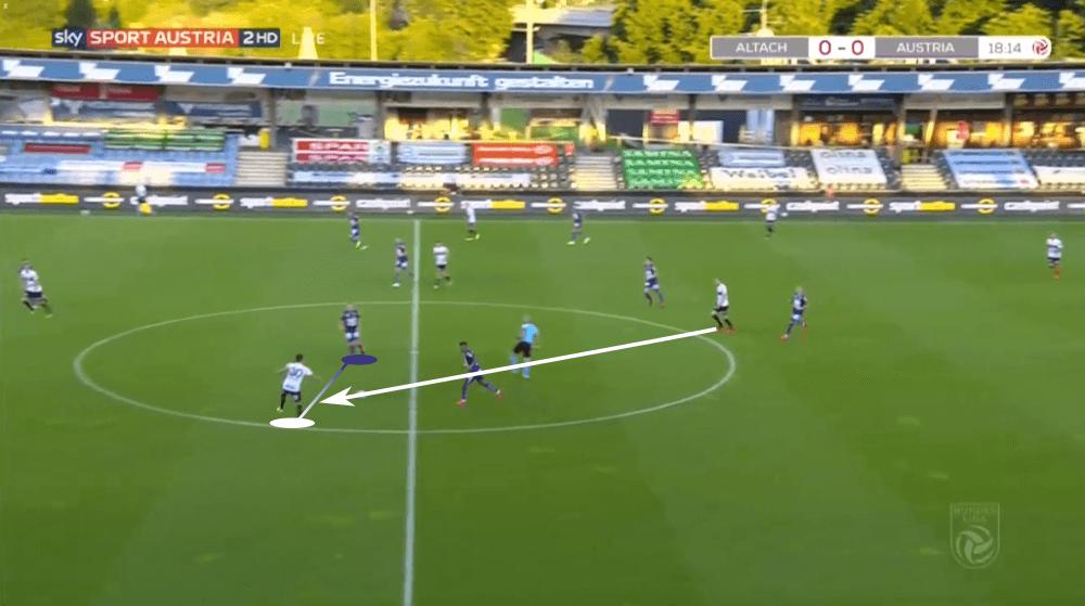 Austrian Bundesliga 2019/20: Altach vs Austria Vienna - tactical analysis tactics