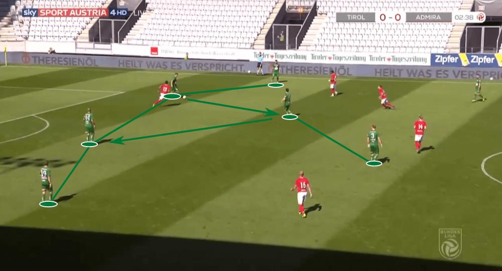 Austrian Bundesliga 2019/20: WSG Tirol vs Admira - tactical analysis
