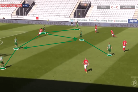 Austrian Bundesliga 2019/20: WSG Tirol vs Admira - tactical analysis
