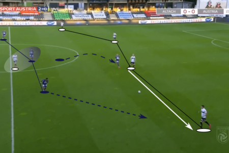 Austrian Bundesliga 2019/20: Altach vs Austria Vienna - tactical analysis tactics