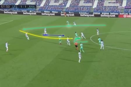 La Liga 2019/20: Leganes vs Real Madrid - tactical analysis tactics