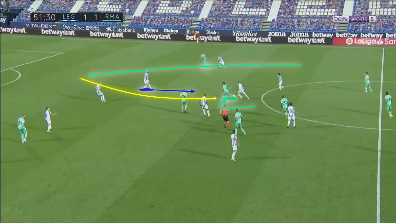 La Liga 2019/20: Leganes vs Real Madrid - tactical analysis tactics