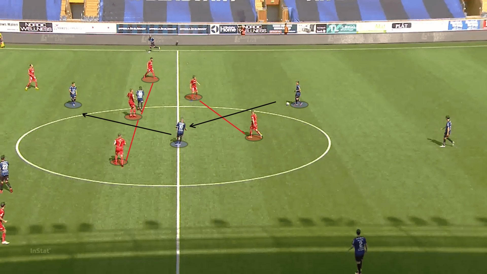 Allsvenskan 2020 Ik Sirius Vs Ifk Norrkoping Tactical Analysis