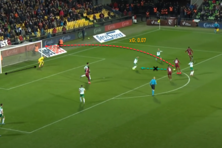 Habib Diallo 2019/20 – scout report - tactical analysis tactics