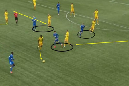 Scottish Premiership 2020/21: Livingston vs Rangers - tactical analysis tactics