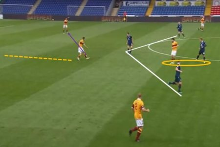 Scottish Premiership 2020/21: Ross County vs Motherwell - tactical analysis tactics