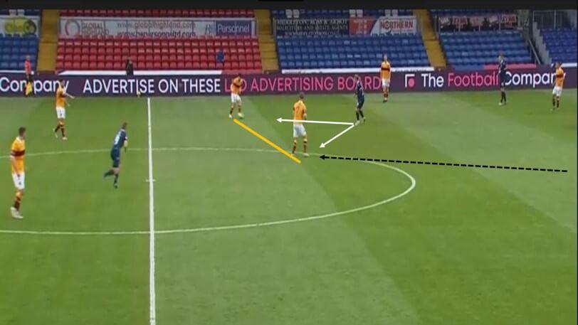 Scottish Premiership 2020/21: Ross County vs Motherwell - tactical analysis tactics