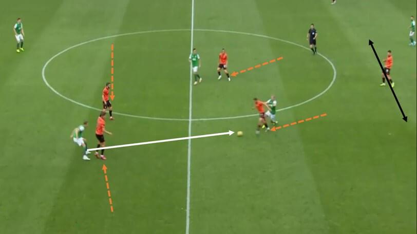 Scottish Premiership 2020/21: Dundee United vs Hibernian - tactical analysis tactics