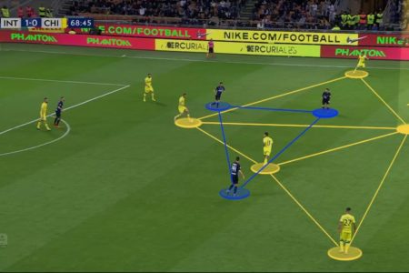 Emanuel Vignato at FC Bologna 2019/20 – scout report – tactical analysis tactics