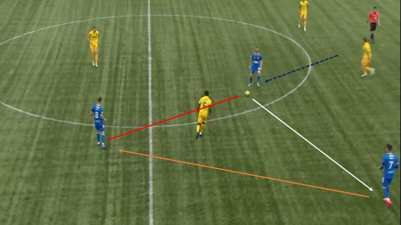 Scottish Premiership 2020/21: Livingston vs Rangers - tactical analysis tactics
