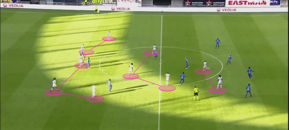 UEFA Champions League 2019/20: Juventus vs Lyon – tactical preview tactical analysis tactics