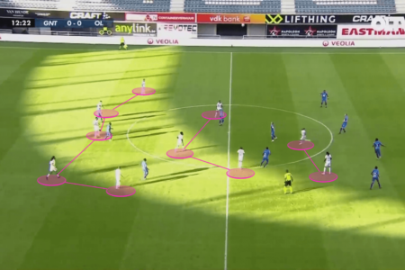 UEFA Champions League 2019/20: Juventus vs Lyon – tactical preview tactical analysis tactics