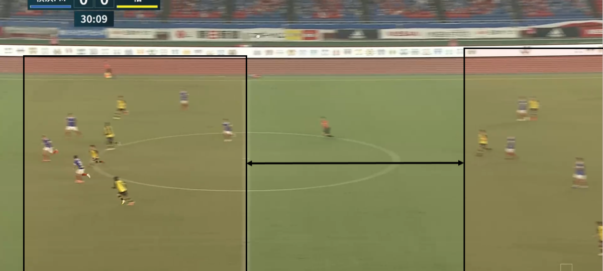J1 League 2020: Yokohama F. Marinos vs Kashiwa Reysol – tactical analysis tactics