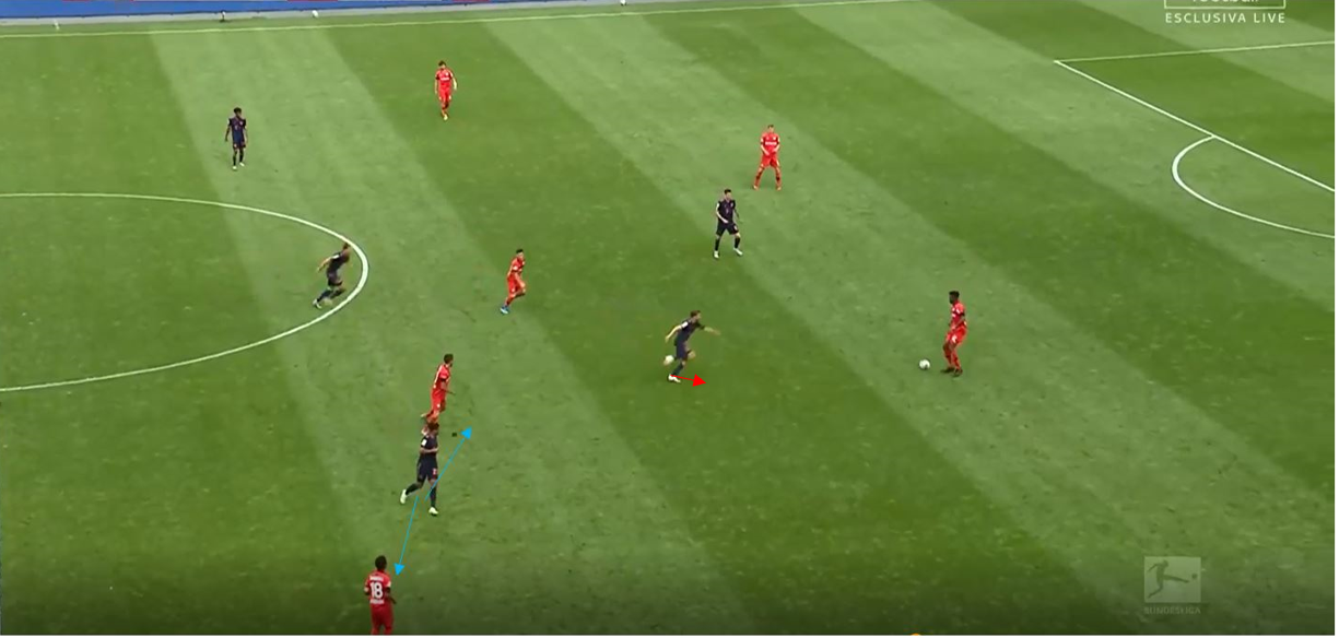 UEFA Champions League 2019/20: Barcelona vs Bayern Munich- tactical preview tactical analysis tactics