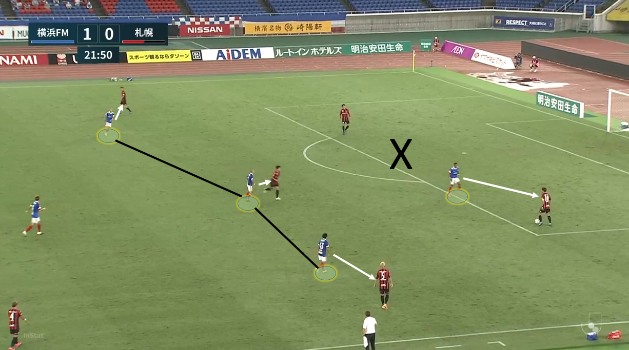 J1 League 2020: Yokohama F. Marinos vs Consadole Sapporo – tactical analysis tactics