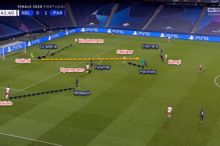 UEFA Champions League 2019/20: RB Leipzig vs Paris Saint-Germain - Tactical Analysis Tactics