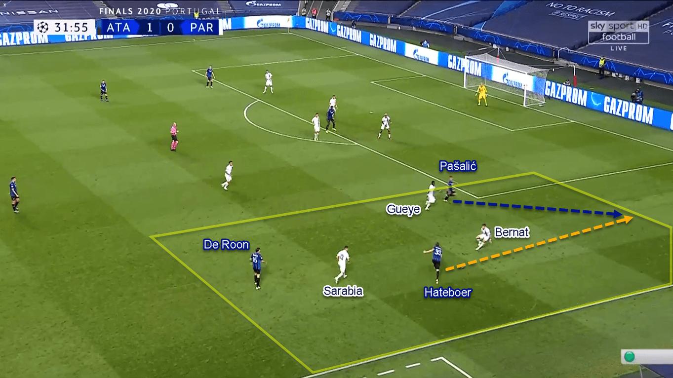 UEFA Champions League 2019/20: Atalanta vs Paris Saint-Germain – Tactical Analysis Tactics