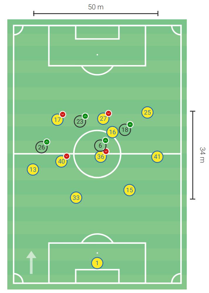 Emanuel Vignato at FC Bologna 2019/20 – scout report – tactical analysis tactics
