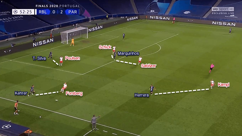 UEFA Champions League 2019/20: RB Leipzig vs Paris Saint-Germain – Tactical Analysis Tactics