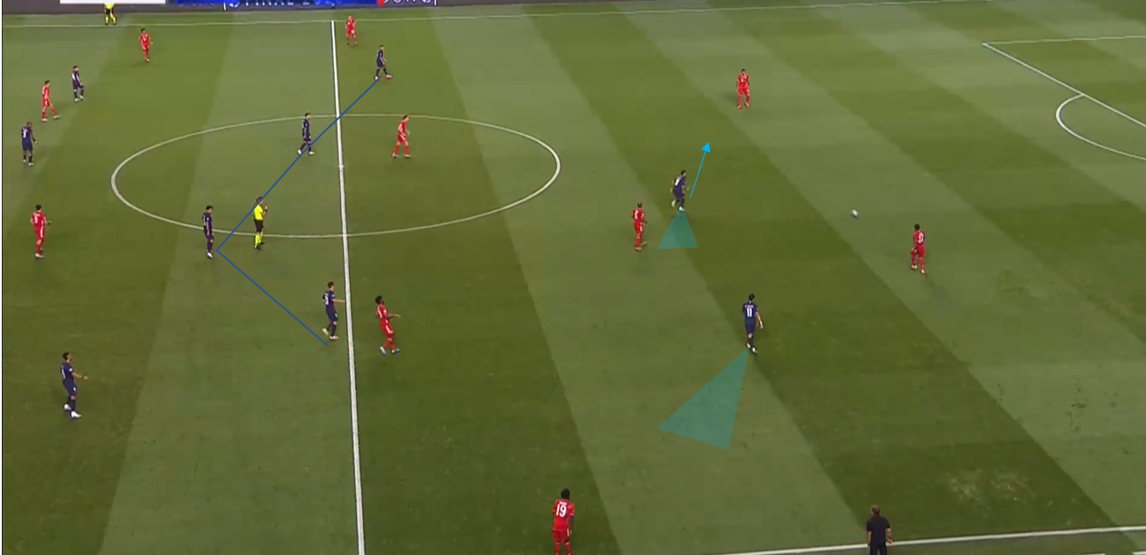 UEFA Champions League 2019/20: PSG vs Bayern Munich- tactical analysis tactics