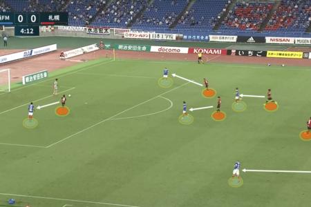 J1 League 2020: Yokohama F. Marinos vs Consadole Sapporo – tactical analysis tactics