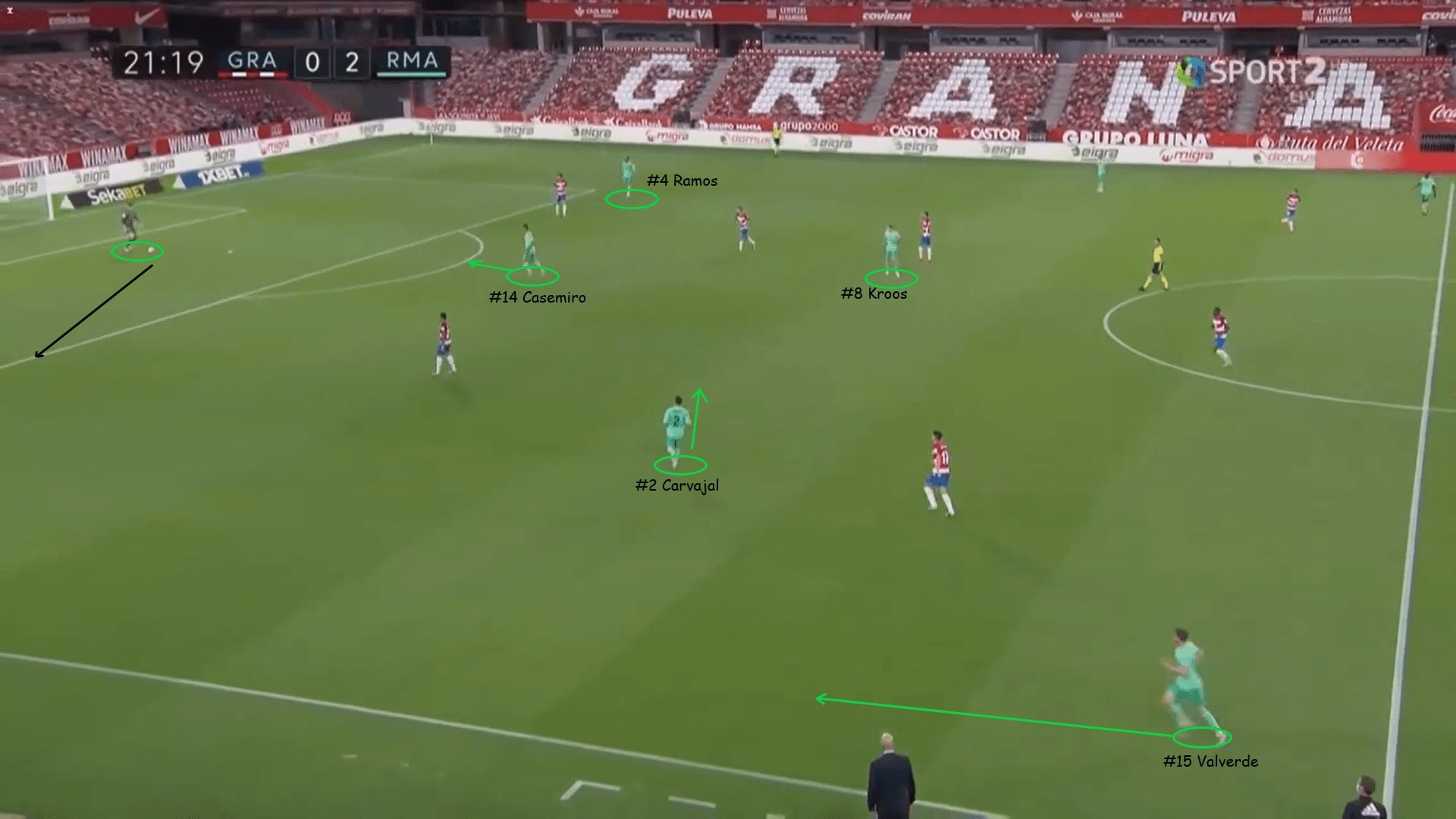What Manchester City should do to knock Real Madrid out - tactical preview - analysis - tactics