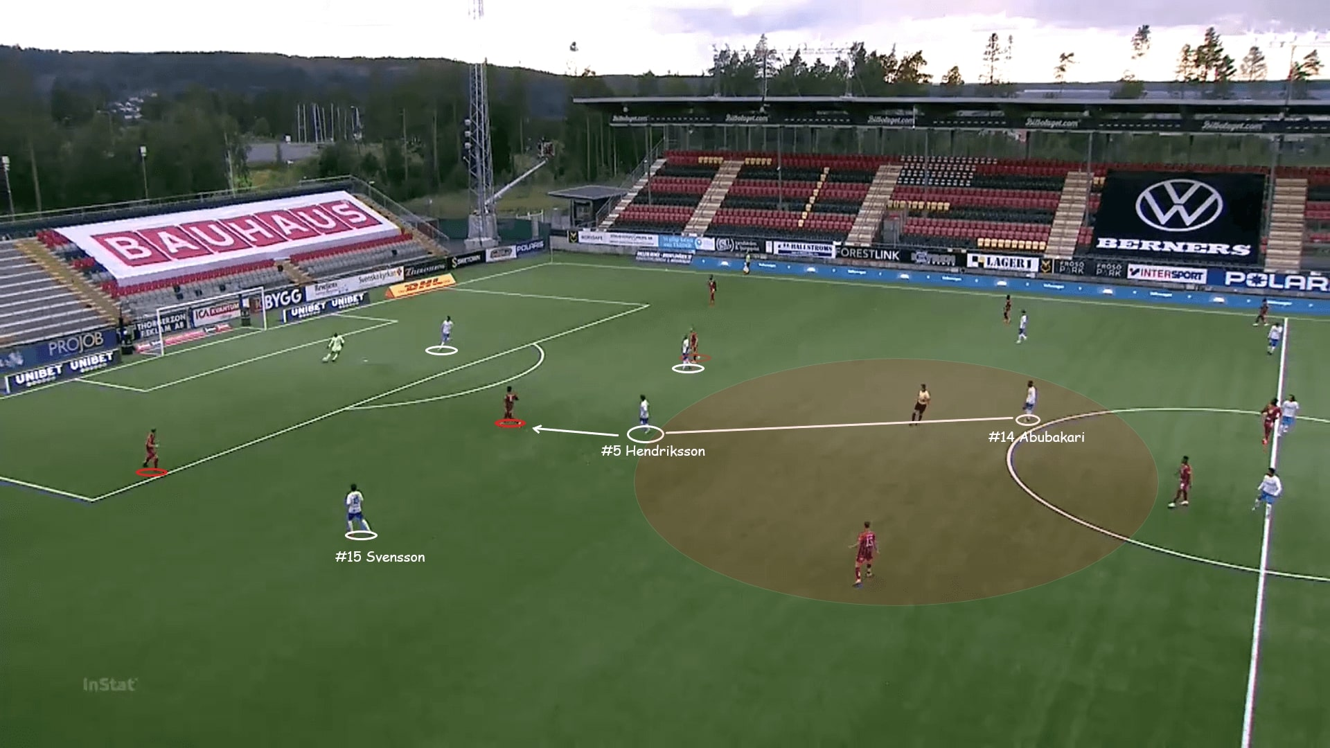 Helsingborgs IF 2020: their defensive vulnerability - scout report - tactical analysis - tactics