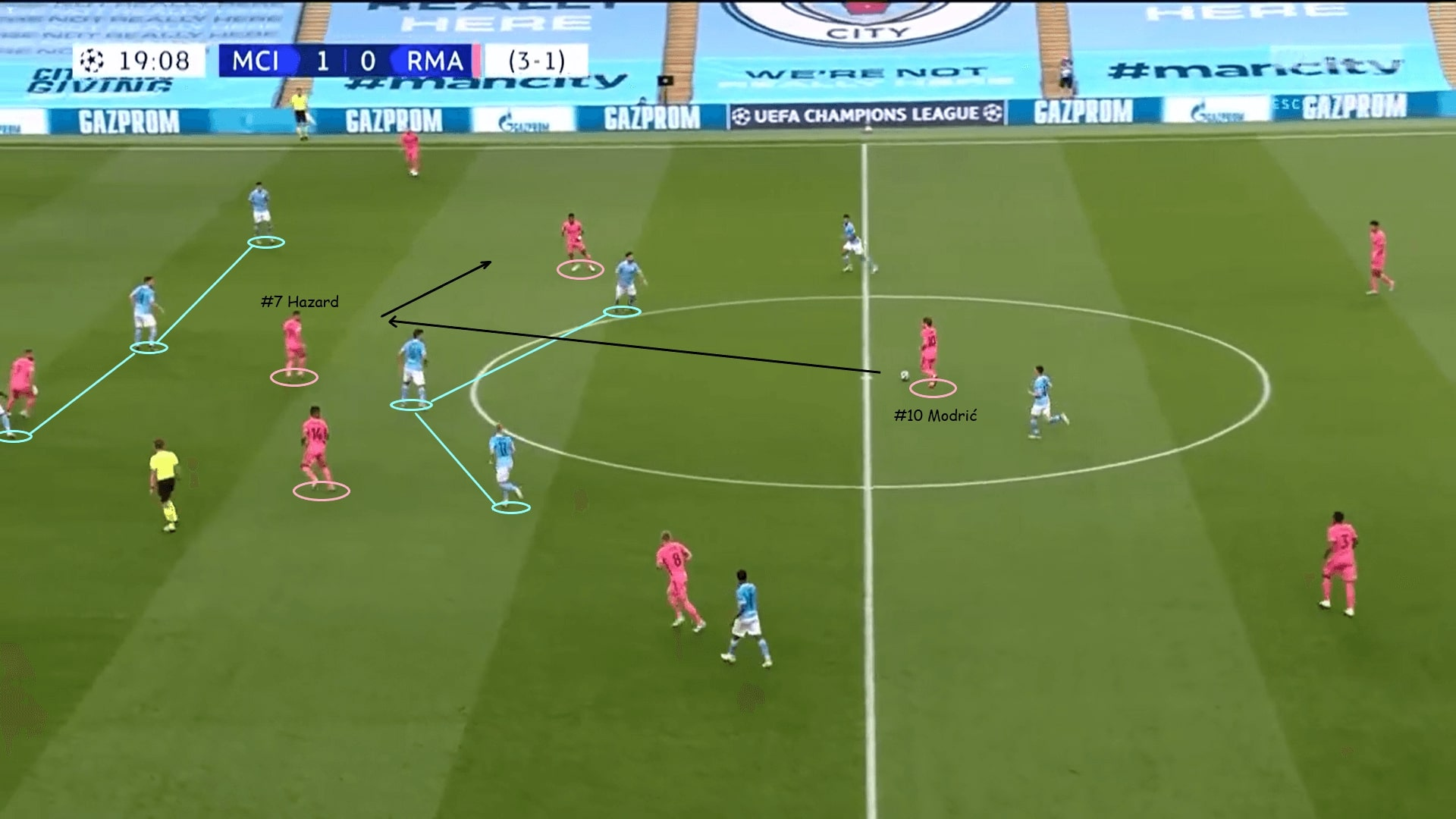 UEFA Champions League 2019/20: Manchester City vs Real Madrid - tactical analysis tactics