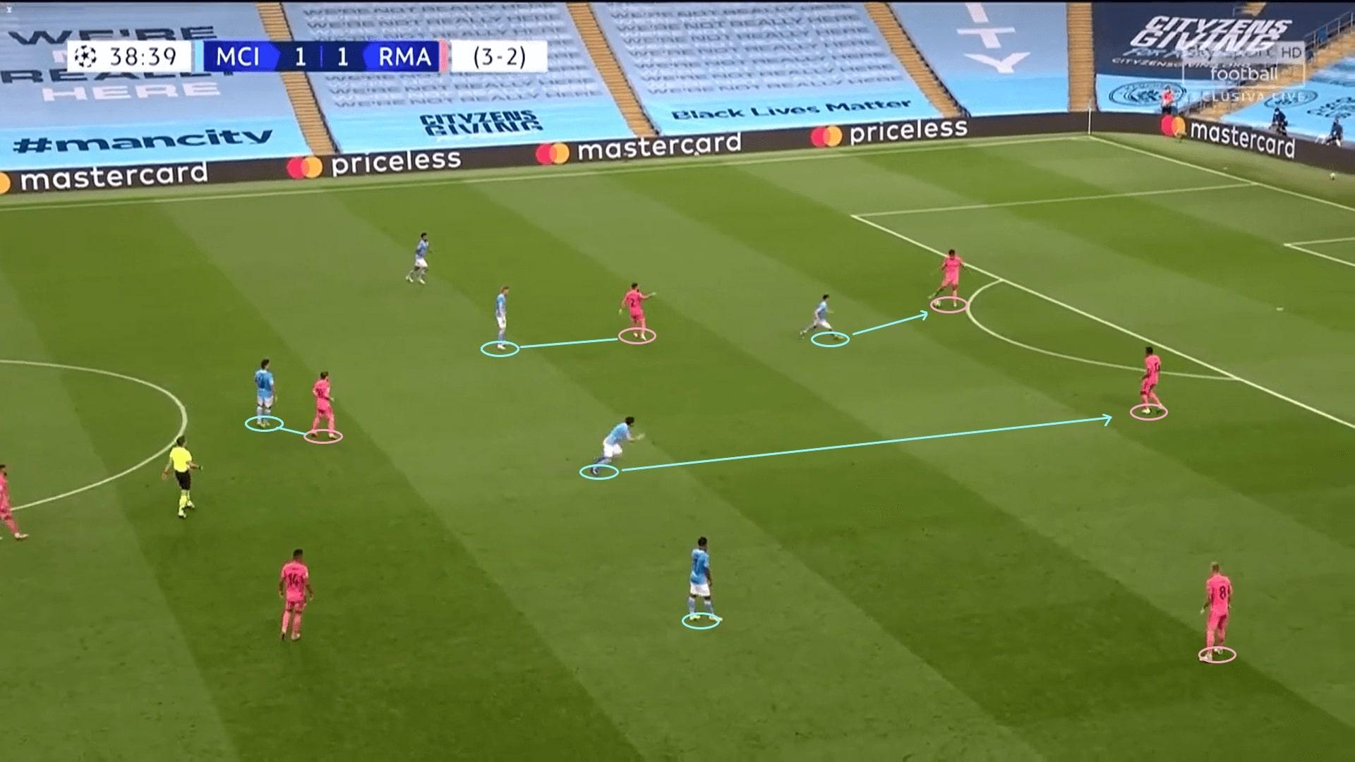 UEFA Champions League 2019/20: Manchester City vs Real Madrid - tactical analysis tactics
