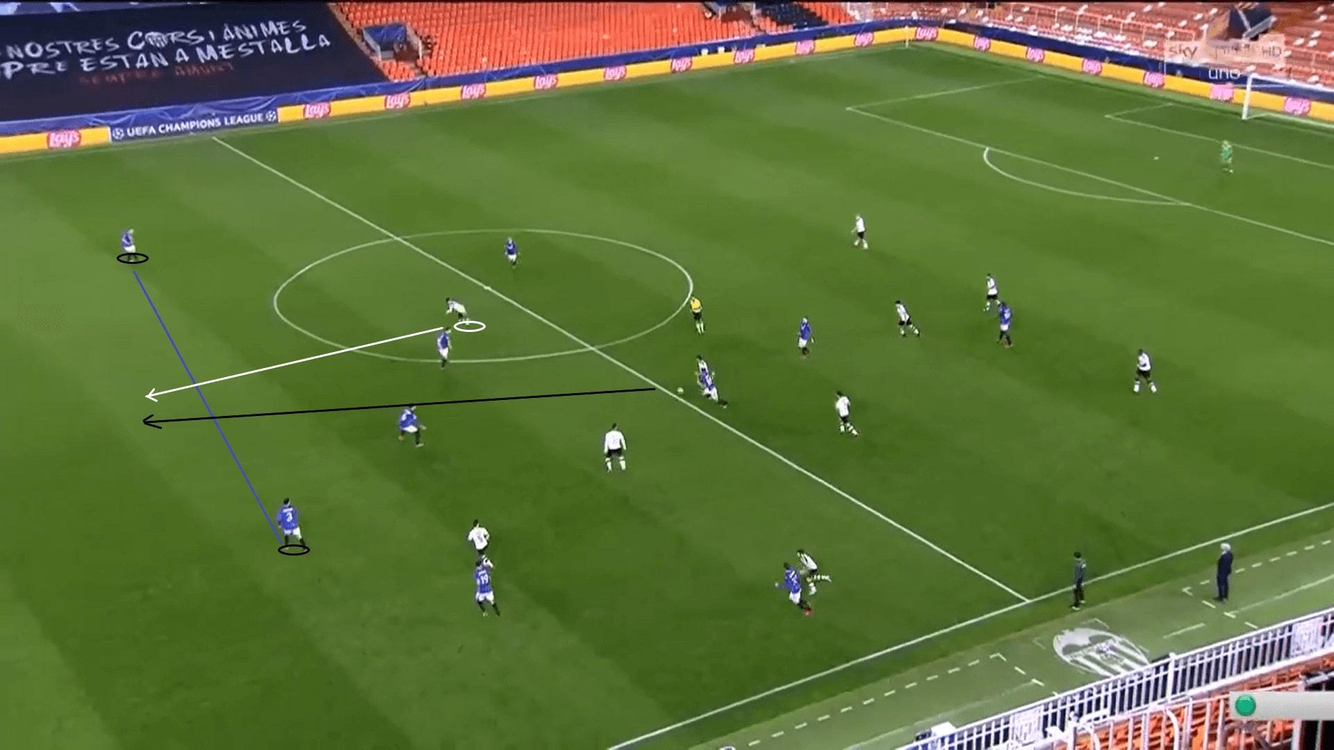 Ferran Torres at Manchester City 2020/21 - scout report - tactical analysis - tacticsq