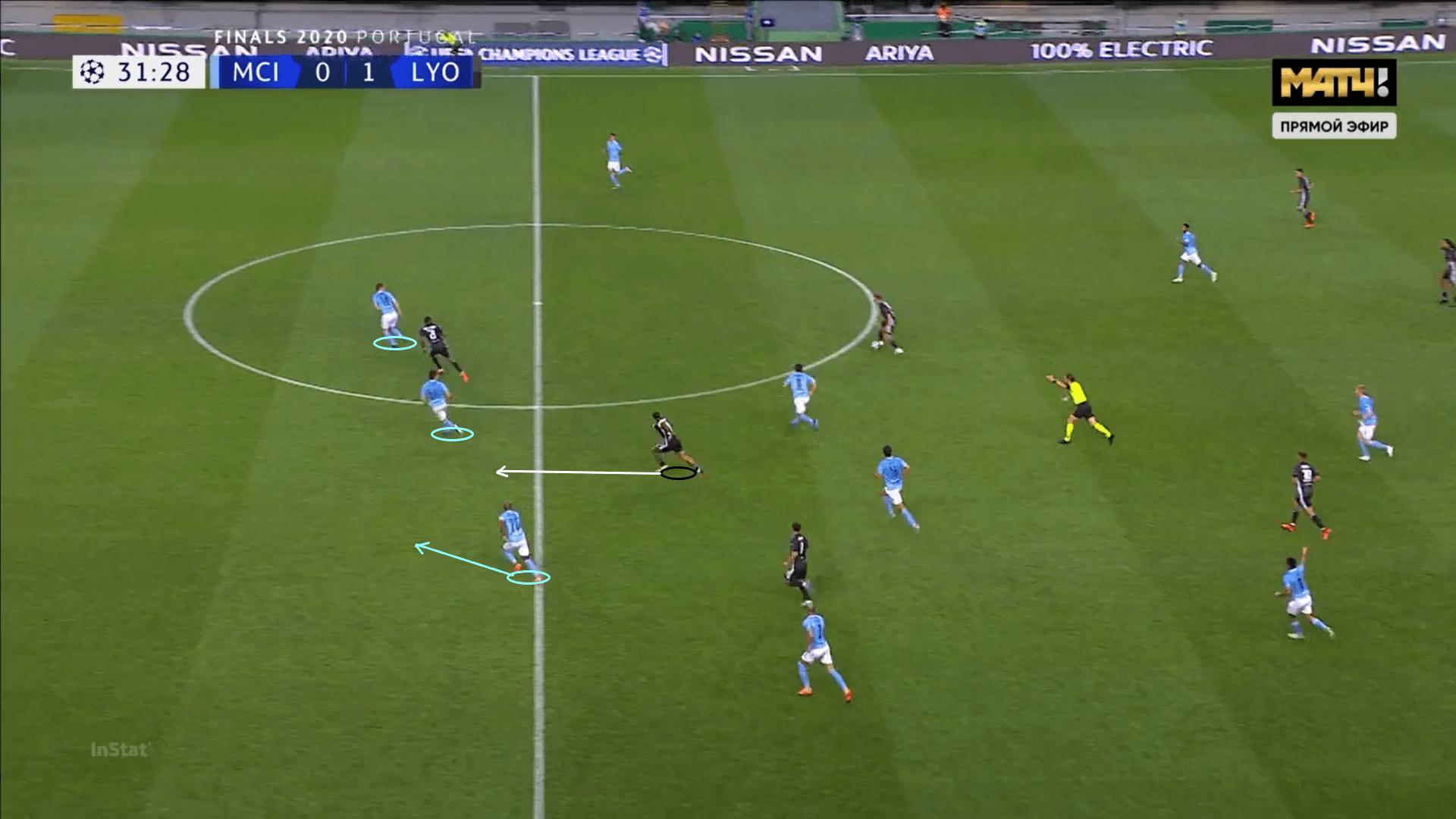 UEFA Champions League 2019/20: Manchester City vs Lyon - tactical analysis tactics