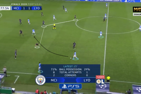 UEFA Champions League 2019/20: Manchester City vs Lyon - tactical analysis tactics