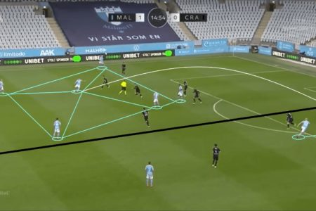 UEFA Europa League Qualifying 2020/21: Malmo FF vs KS Cracovia - tactical analysis - tactics