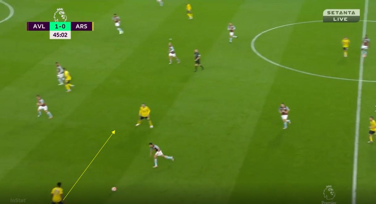 Arsenal 2019/20: Their struggling positional play under Arteta- scout report tactical analysis tactics
