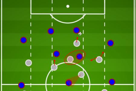 UEFA Champions League 2019/20: Barcelona vs Bayern Munich- tactical preview tactical analysis tactics