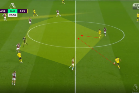 Arsenal 2019/20: Their struggling positional play under Arteta- scout report tactical analysis tactics