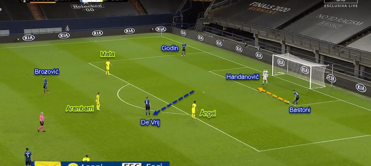 Europa League 2019/20: Inter vs Getafe - Tactical Analysis Tactics