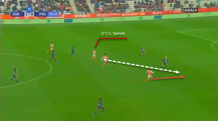 Giorgia Spinelli at Milan - Scout report - tactical analysis tactics