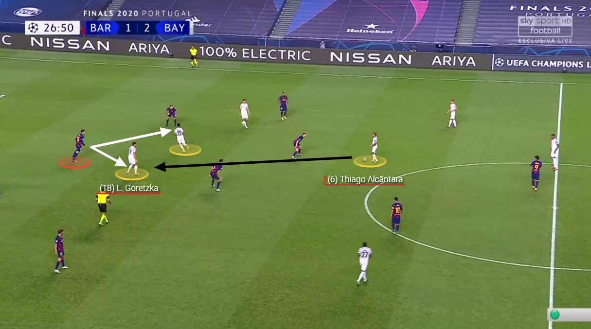 UEFA Champions League: Barcelona vs Bayern Munich - tactical analysis tactics